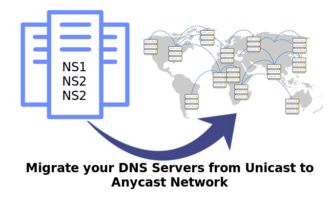 Clustered Networks - Migrate to Anycast DNS Consulting